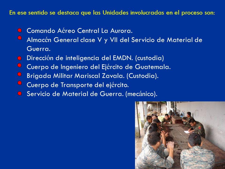 Comando Aéreo Central La Aurora.