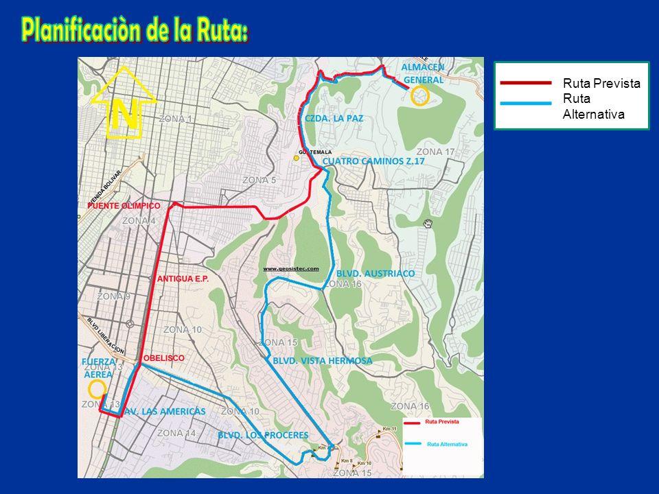 Planificaciòn de la Ruta: