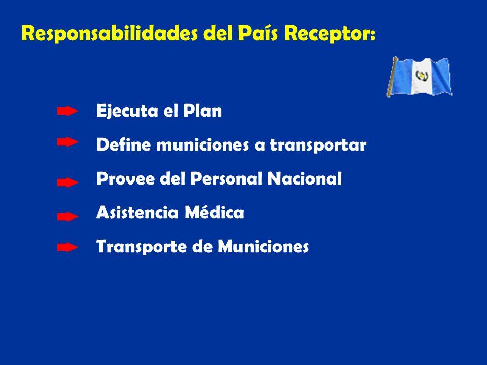 Responsabilidades del País Receptor: