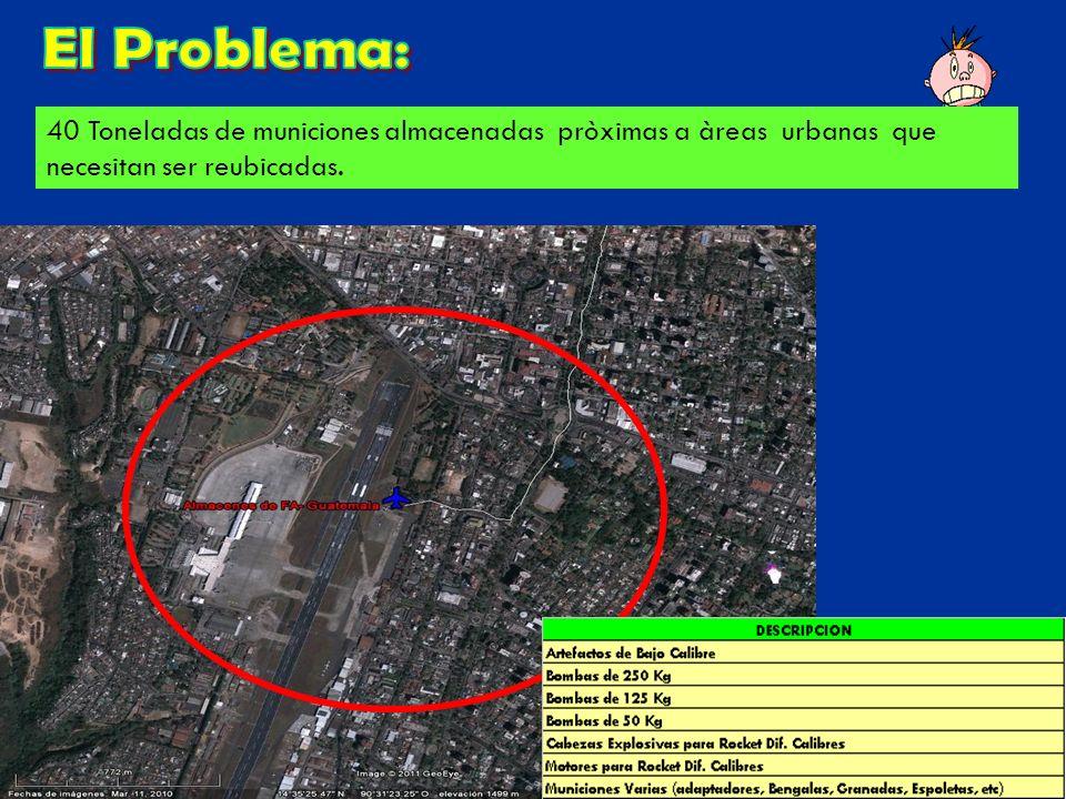 El Problema:40 Toneladas de municiones almacenadas pròximas a àreas urbanas que necesitan ser reubicadas.