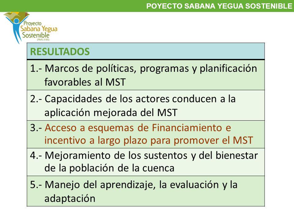 1.- Marcos de políticas, programas y planificación favorables al MST