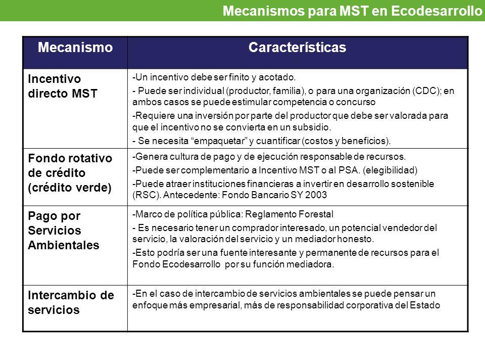 Mecanismo Características