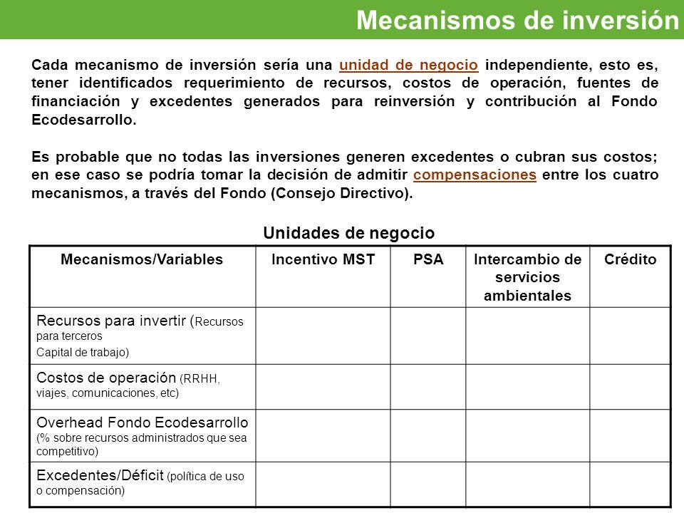 Mecanismos/Variables Intercambio de servicios ambientales