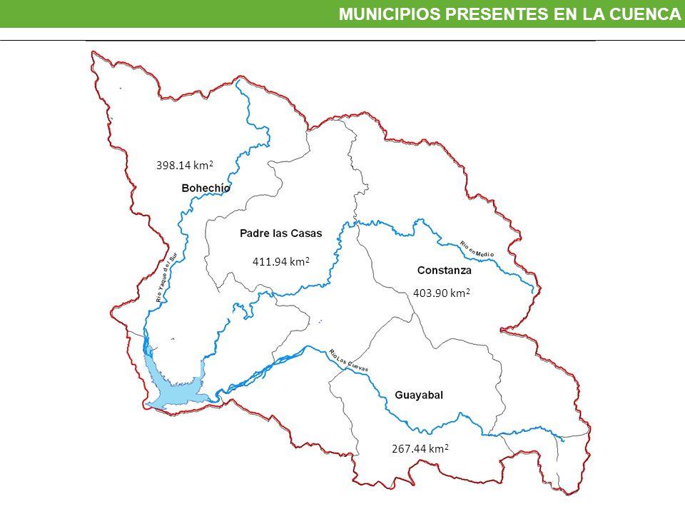 MUNICIPIOS PRESENTES EN LA CUENCA
