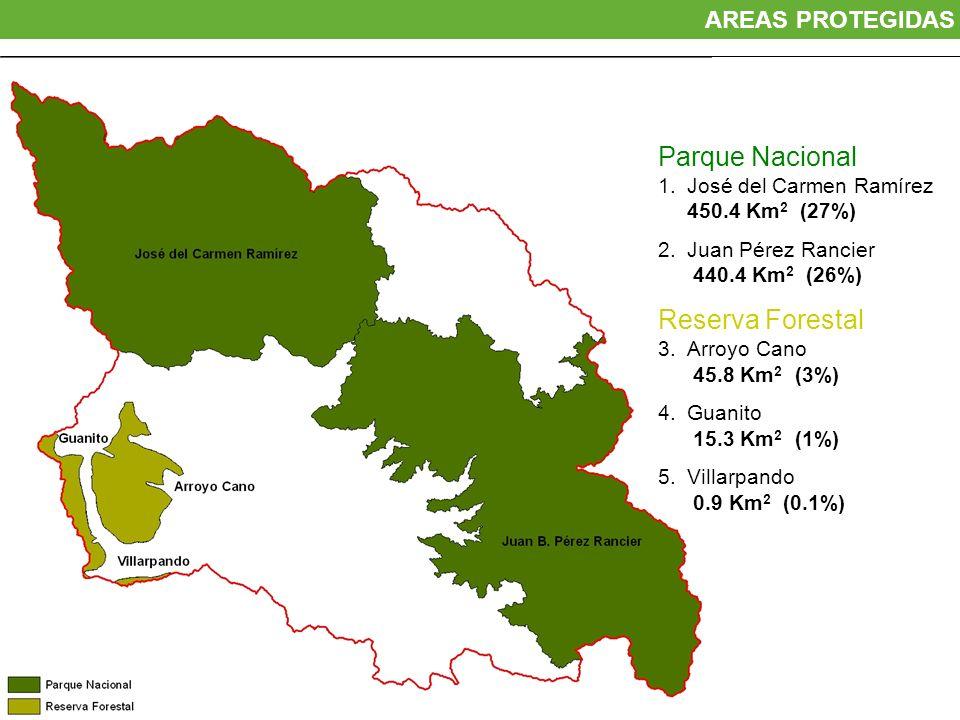 Parque Nacional Reserva Forestal AREAS PROTEGIDAS