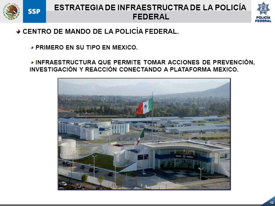 ESTRATEGIA DE INFRAESTRUCTRA DE LA POLICÍA