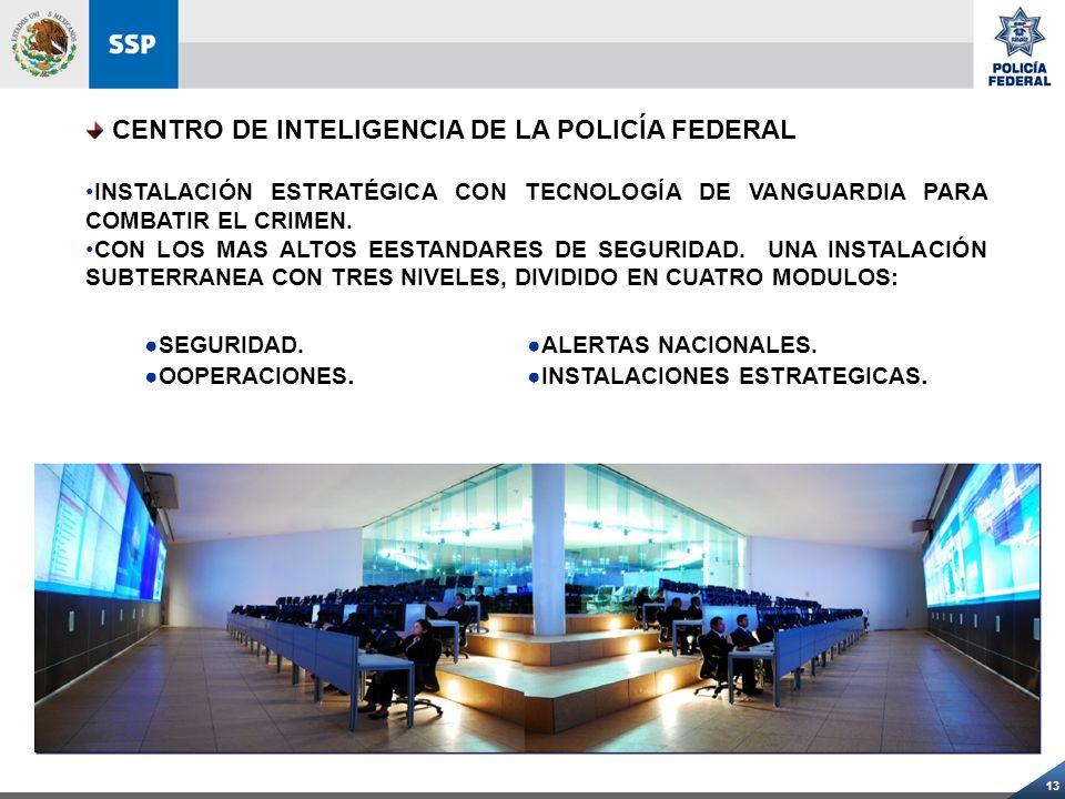 CENTRO DE INTELIGENCIA DE LA POLICÍA FEDERAL