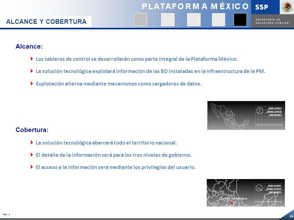 ALCANCE Y COBERTURA Alcance: Cobertura: