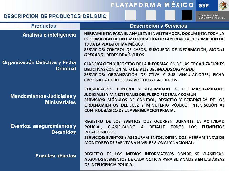DESCRIPCIÓN DE PRODUCTOS DEL SUIC Descripción y Servicios