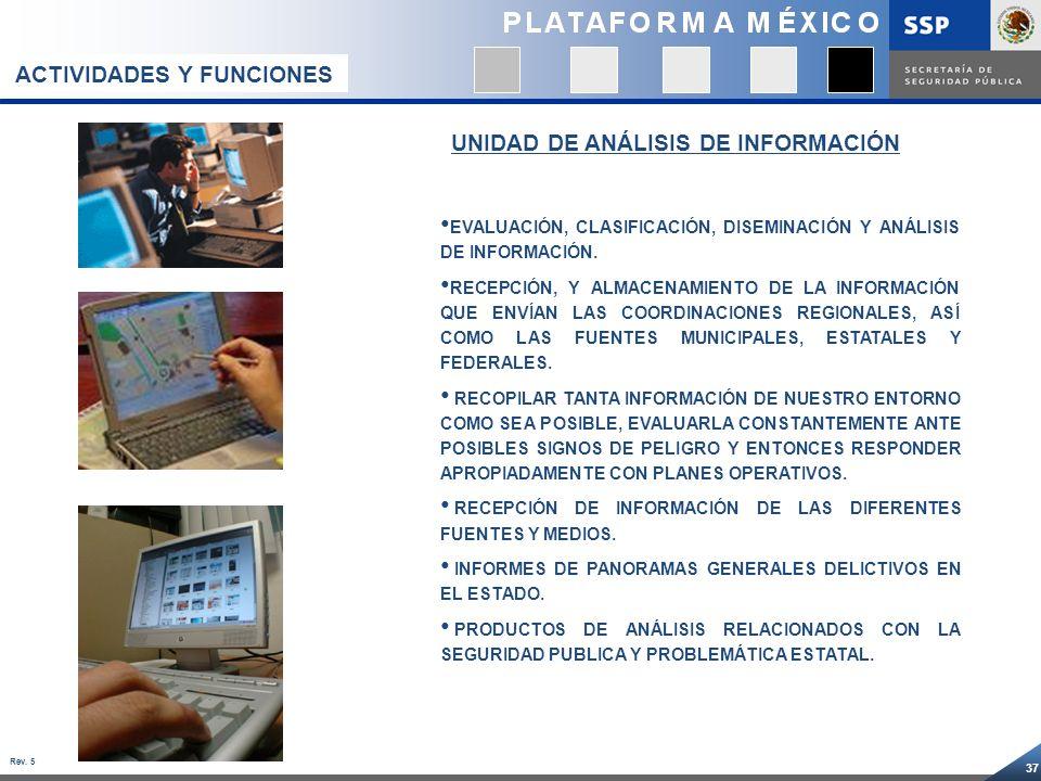 ACTIVIDADES Y FUNCIONES UNIDAD DE ANÁLISIS DE INFORMACIÓN