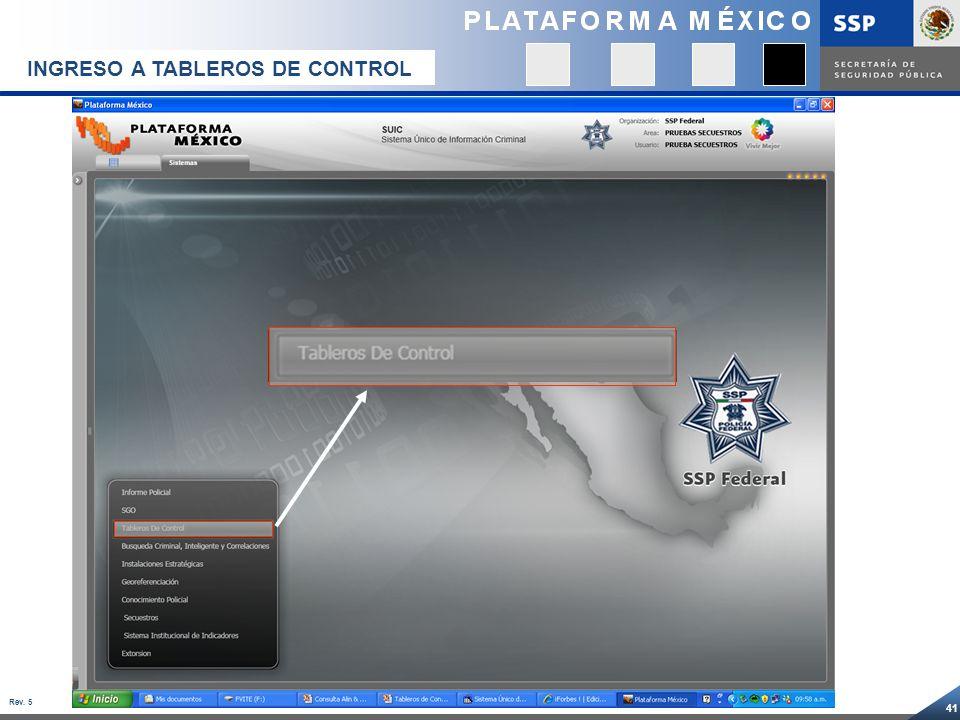 INGRESO A TABLEROS DE CONTROL