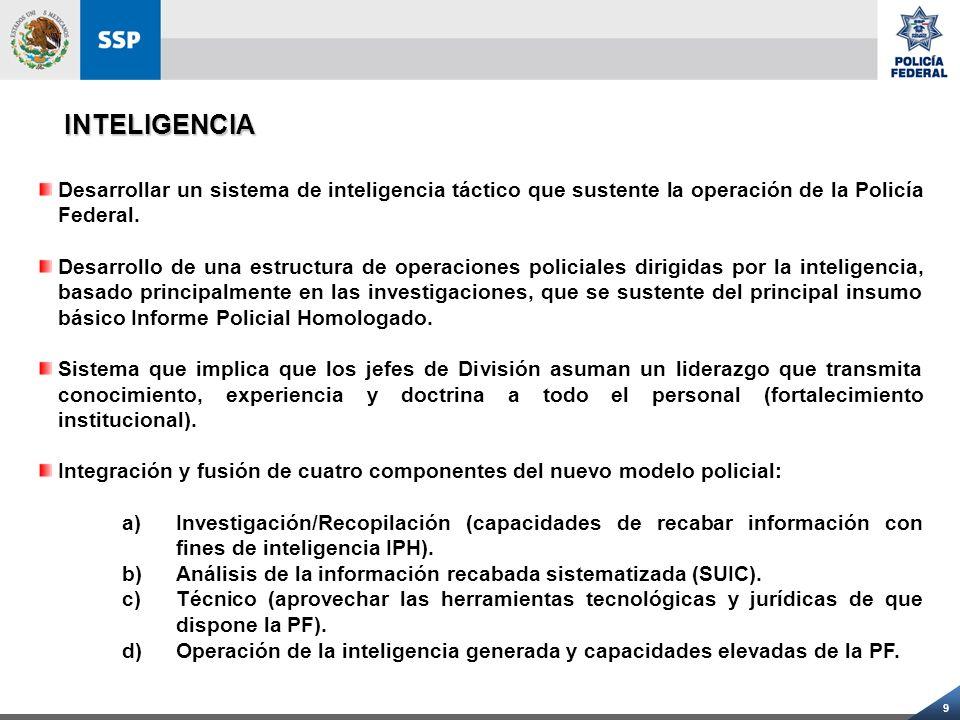 INTELIGENCIA Desarrollar un sistema de inteligencia táctico que sustente la operación de la Policía Federal.