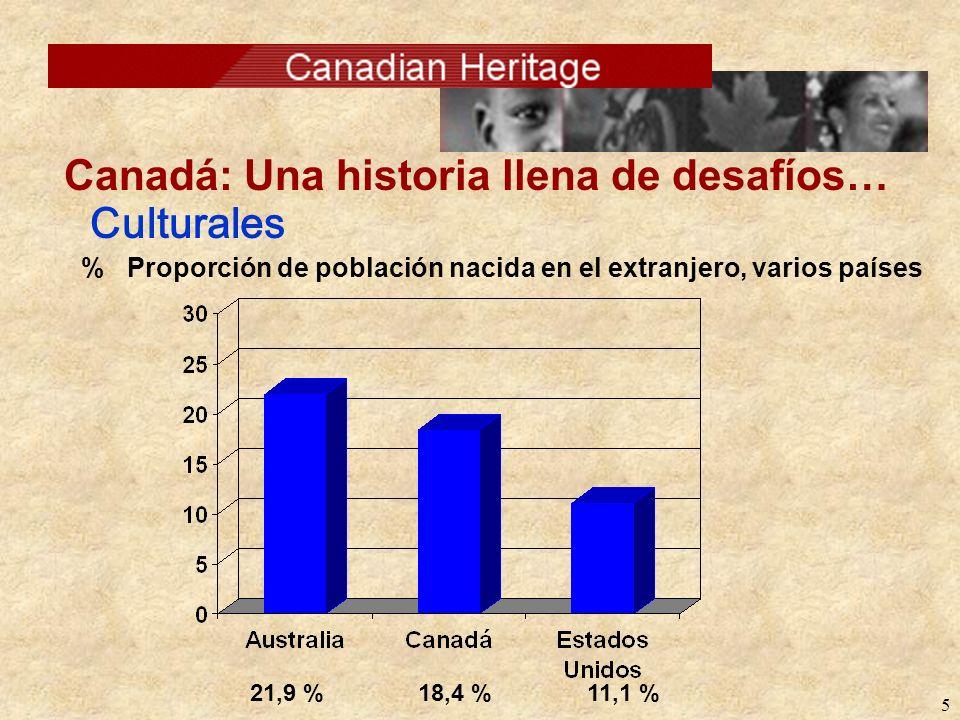 Canadá: Una historia llena de desafíos…