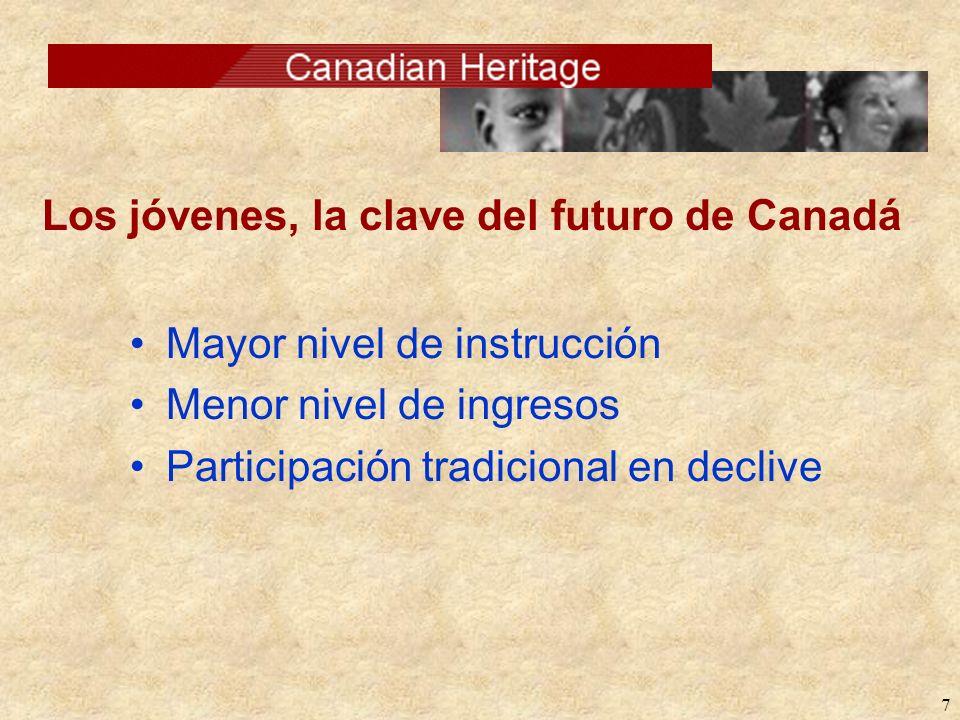 Los jóvenes, la clave del futuro de Canadá
