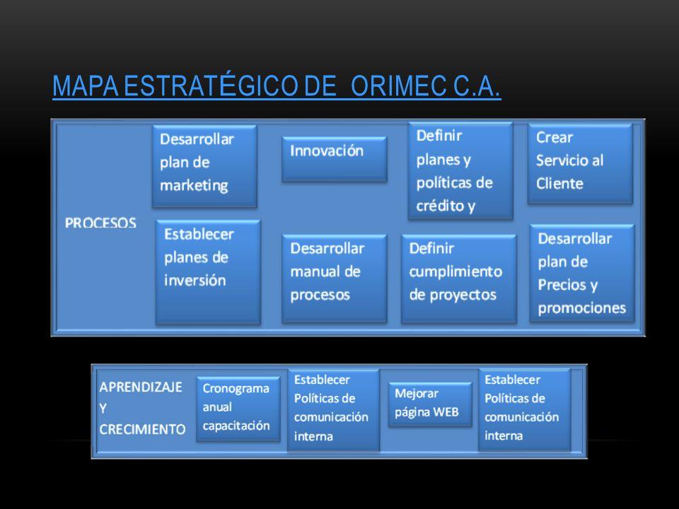 Mapa estratÉgico de ORIMEC C.A.