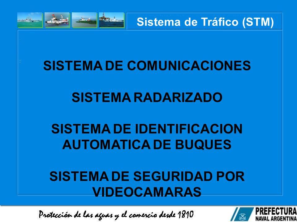 Sistema de Tráfico (STM)