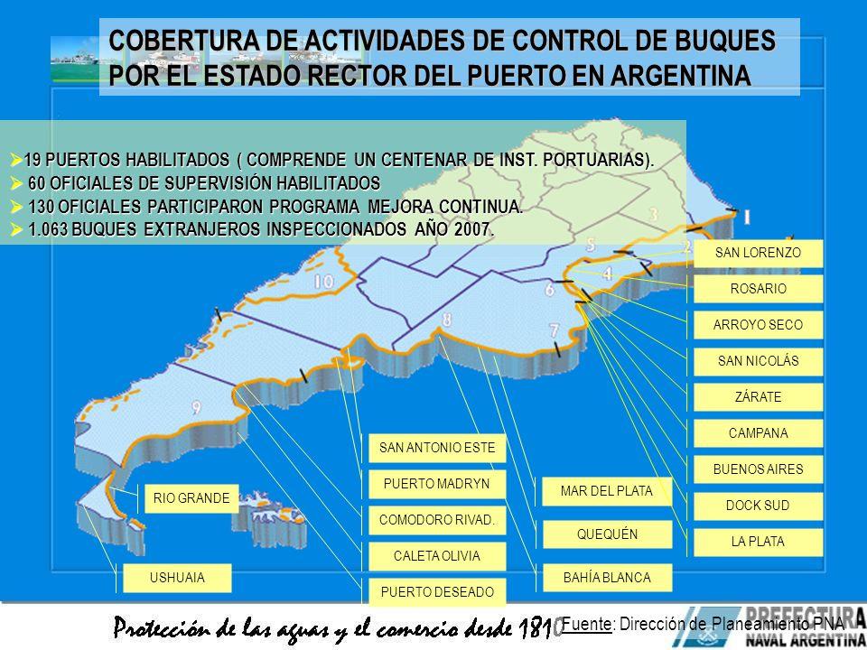 COBERTURA DE ACTIVIDADES DE CONTROL DE BUQUES POR EL ESTADO RECTOR DEL PUERTO EN ARGENTINA