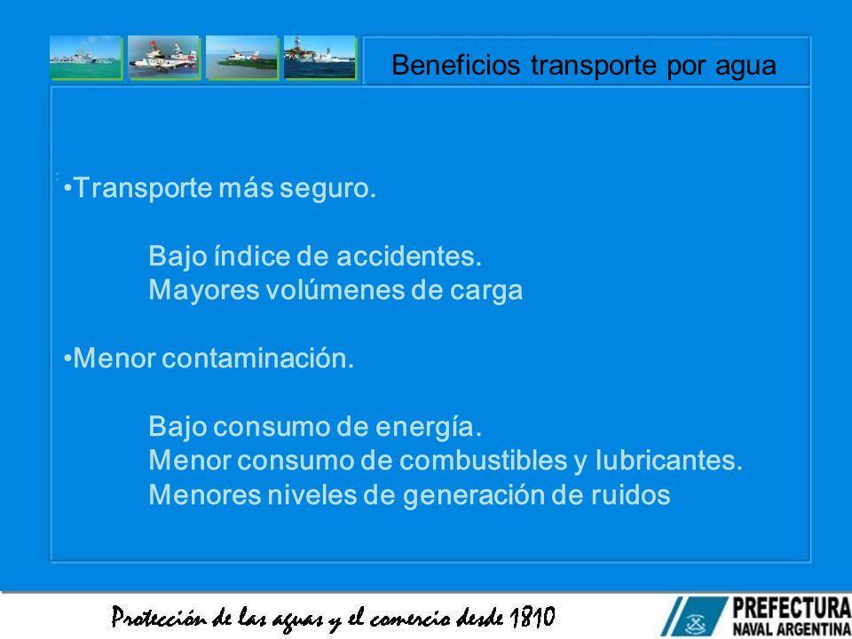 Beneficios transporte por agua