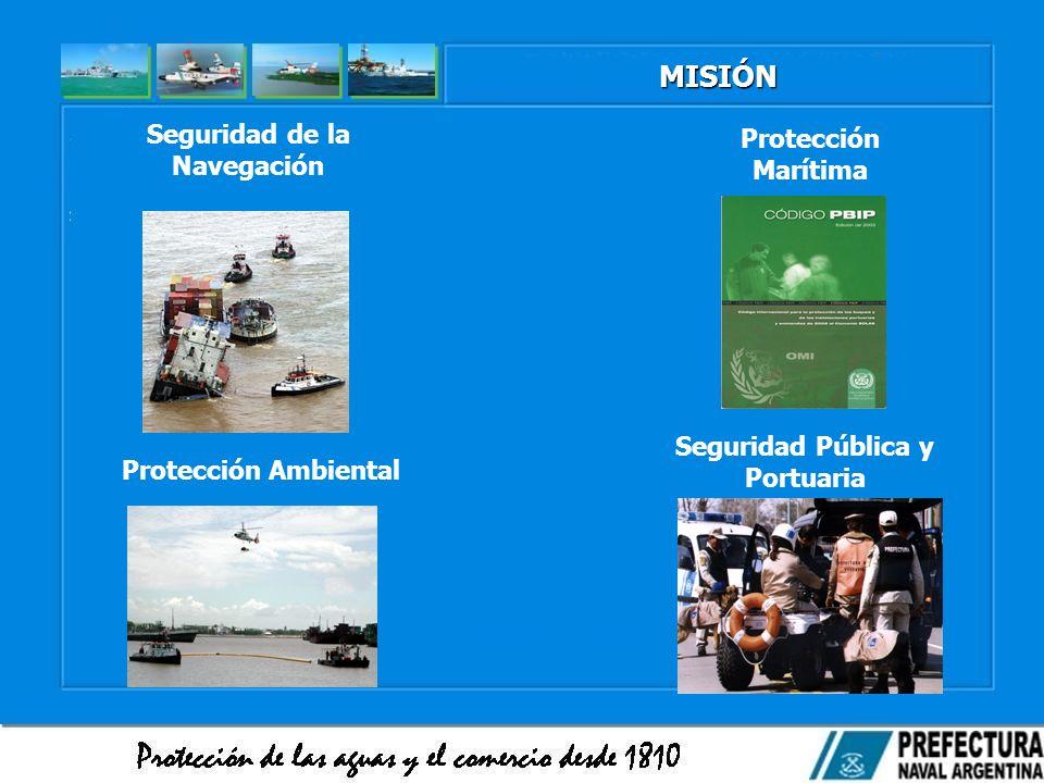 Seguridad de la Navegación Seguridad Pública y Portuaria