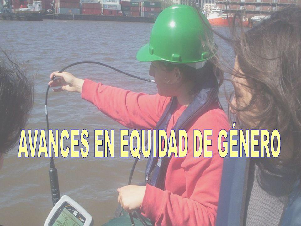 AVANCES EN EQUIDAD DE GÉNERO