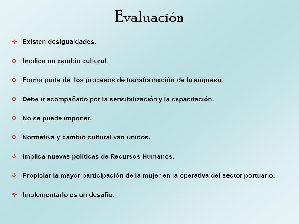 Evaluación Existen desigualdades. Implica un cambio cultural.