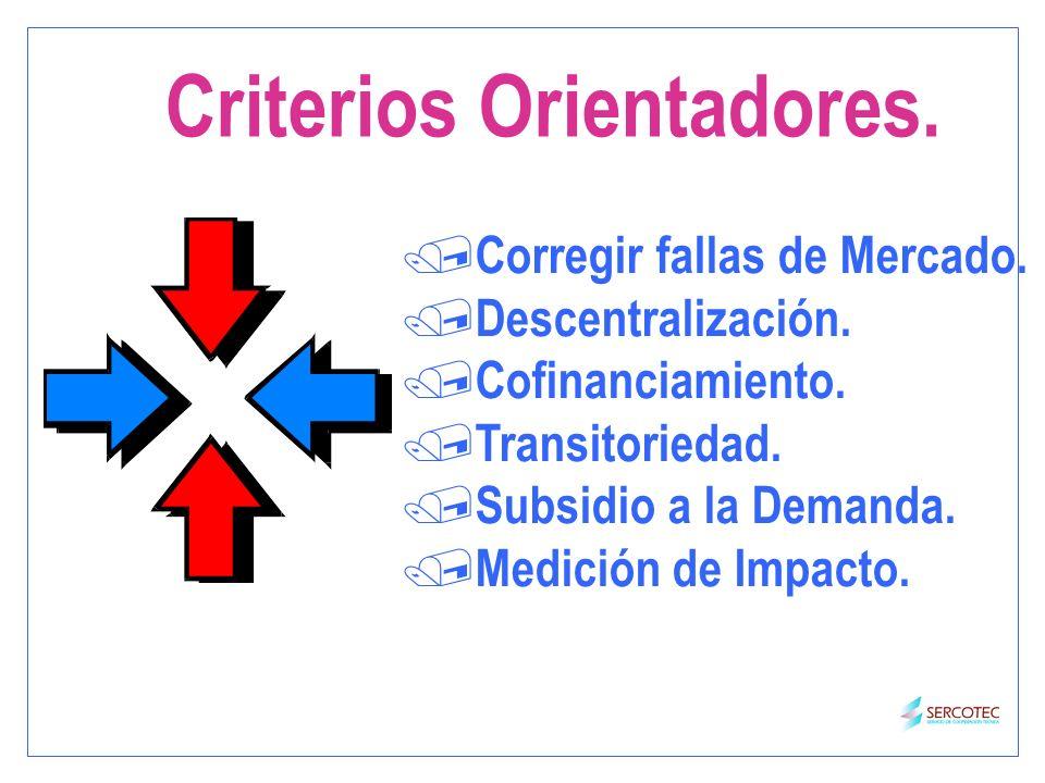 Criterios Orientadores.
