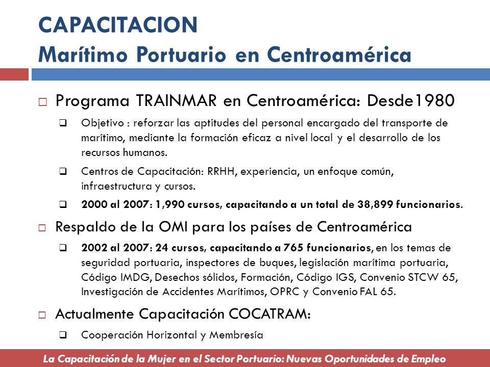 CAPACITACION Marítimo Portuario en Centroamérica