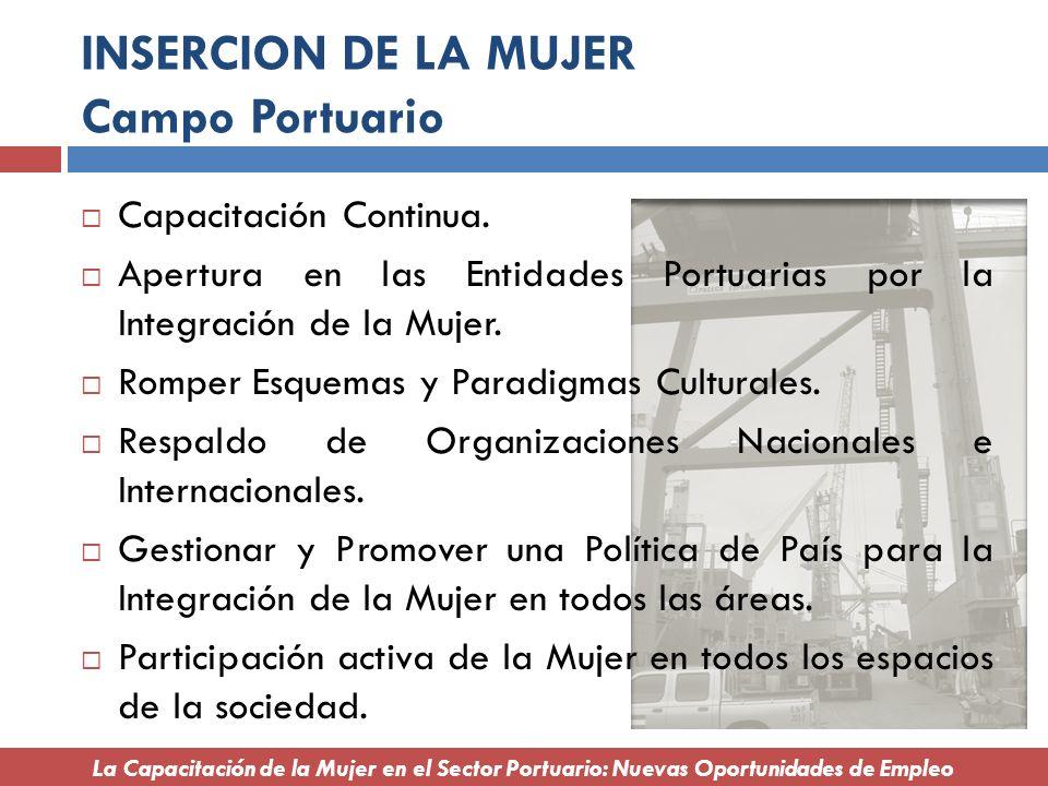 INSERCION DE LA MUJER Campo Portuario
