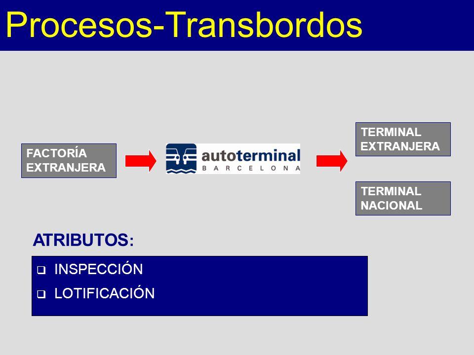 Procesos-Transbordos