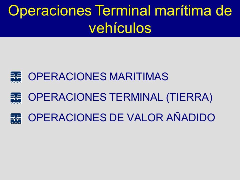 Operaciones Terminal marítima de vehículos