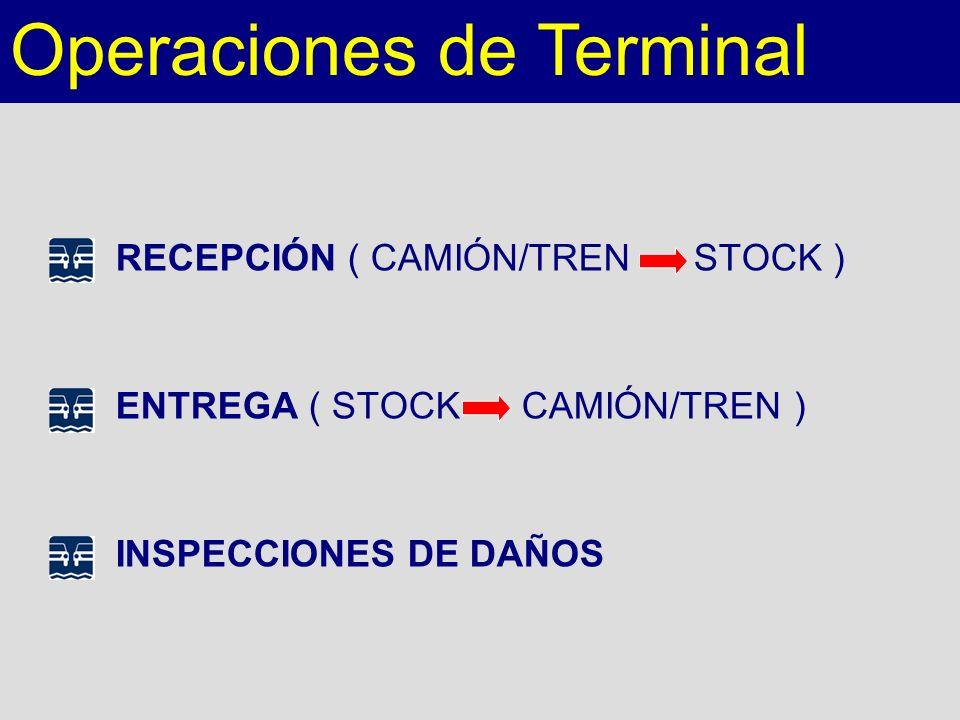 Operaciones de Terminal