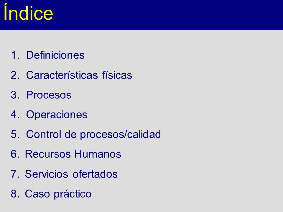 Índice 1. Definiciones 2. Características físicas 3. Procesos
