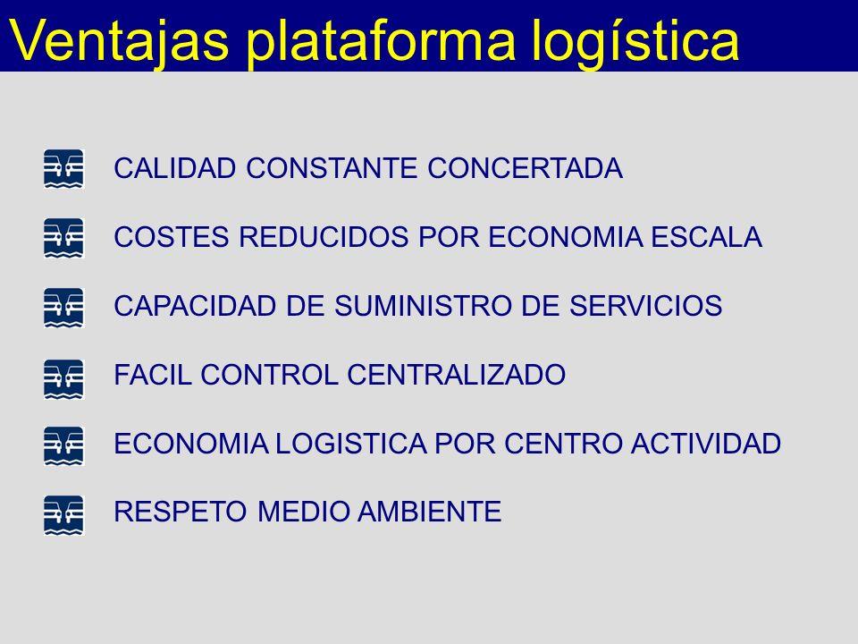 Ventajas plataforma logística