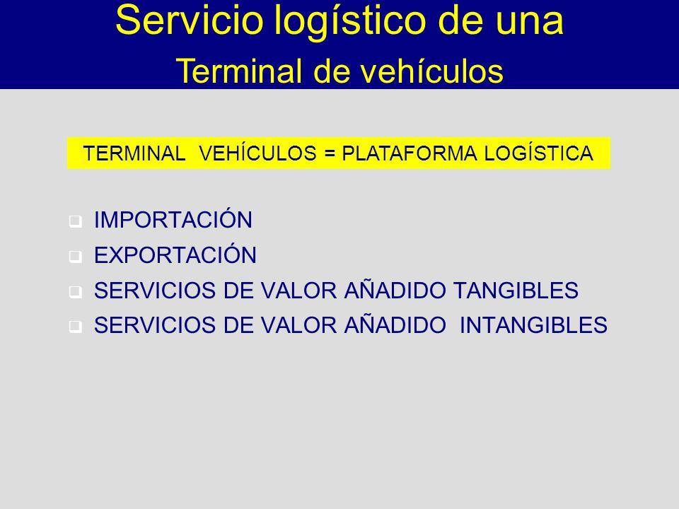 Servicio logístico de una