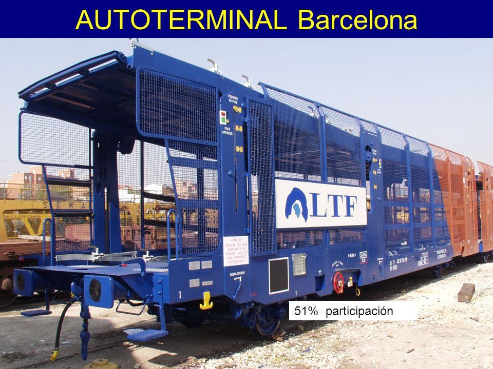 AUTOTERMINAL Barcelona
