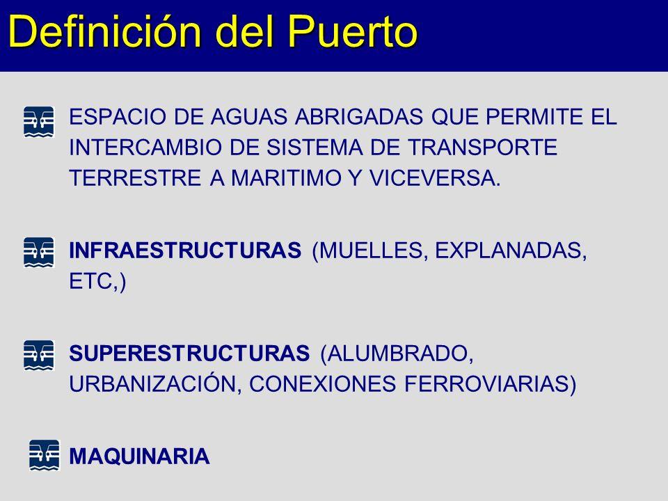 Definición del Puerto INFRAESTRUCTURAS (MUELLES, EXPLANADAS, ETC,)