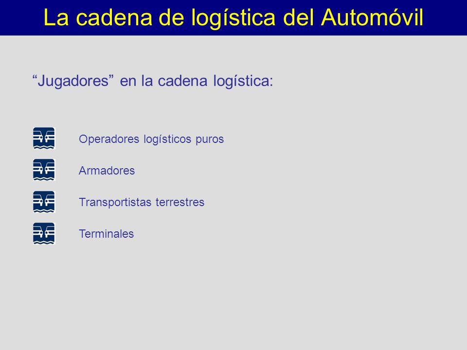La cadena de logística del Automóvil
