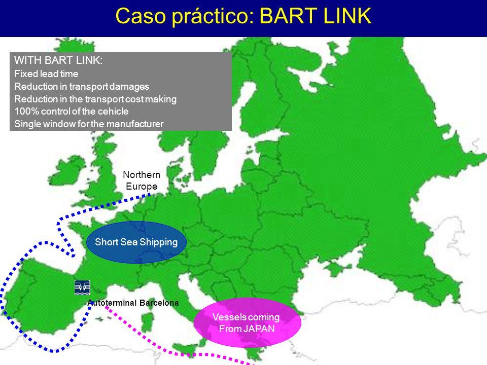 Caso práctico: BART LINK