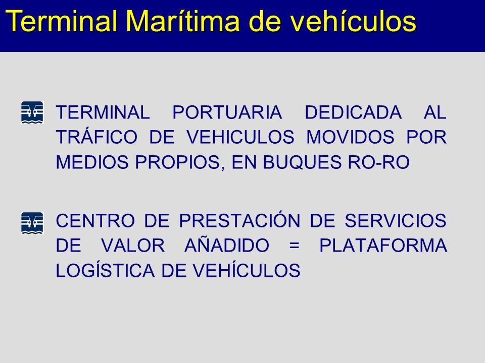 Terminal Marítima de vehículos