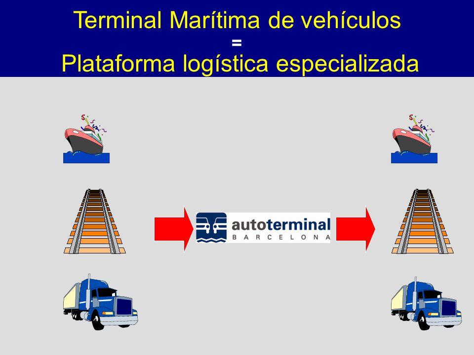 Terminal Marítima de vehículos Plataforma logística especializada