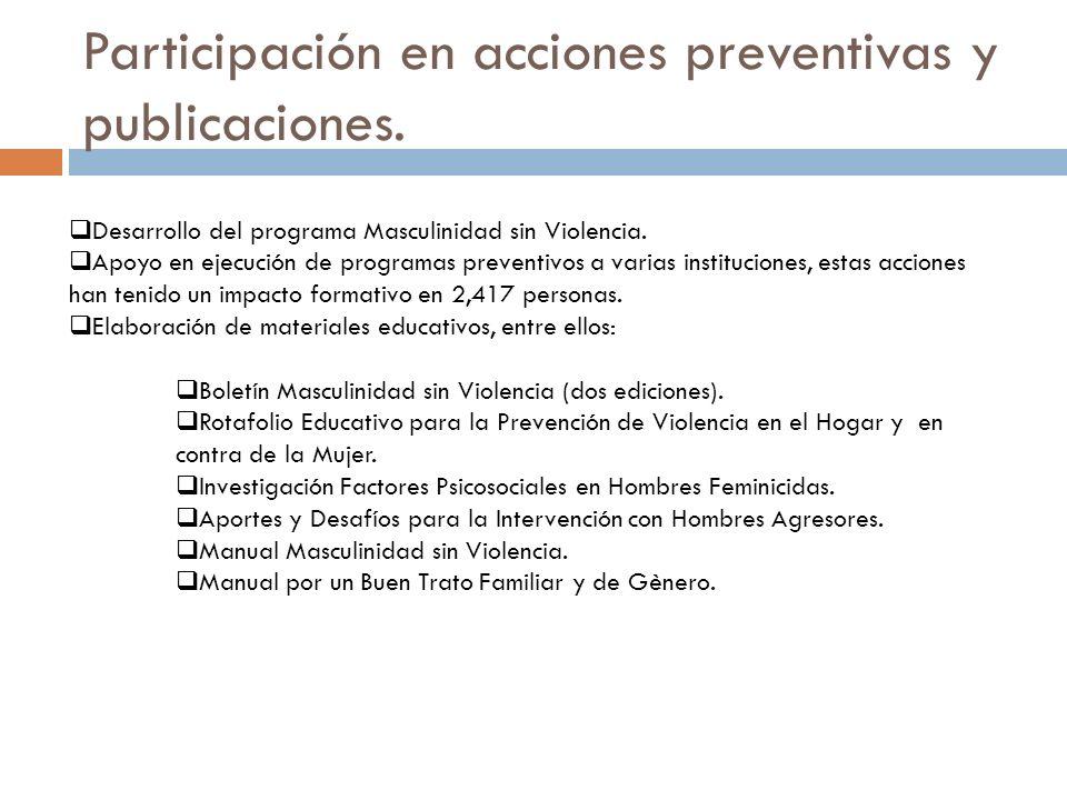 Participación en acciones preventivas y publicaciones.