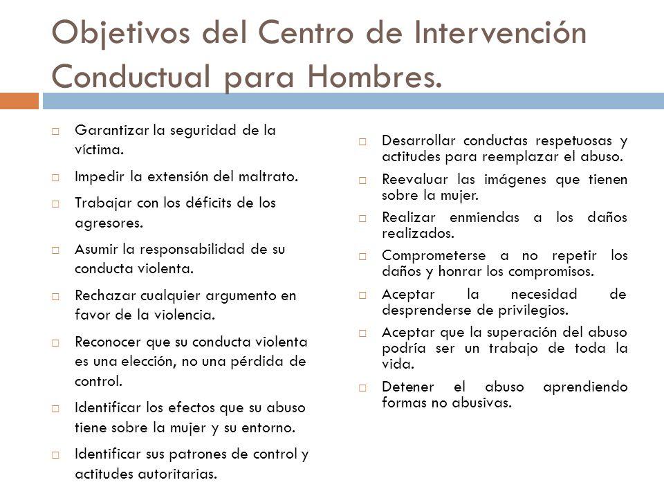 Objetivos del Centro de Intervención Conductual para Hombres.