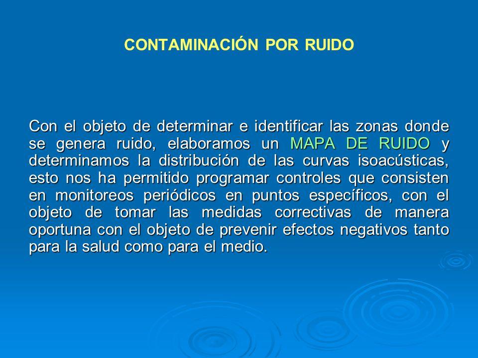 CONTAMINACIÓN POR RUIDO