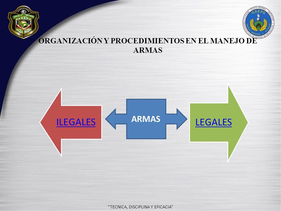 ORGANIZACIÓN Y PROCEDIMIENTOS EN EL MANEJO DE ARMAS
