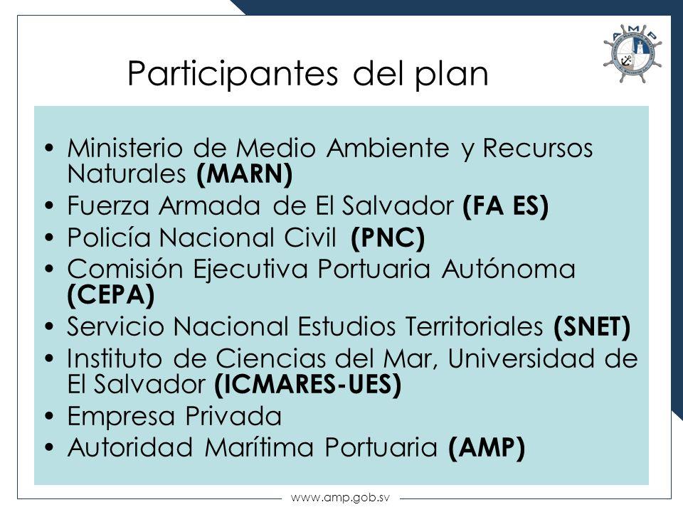 Participantes del plan