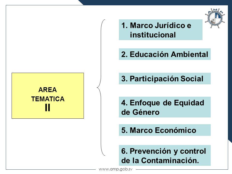 AREA TEMATICA II Marco Jurídico e institucional 2. Educación Ambiental