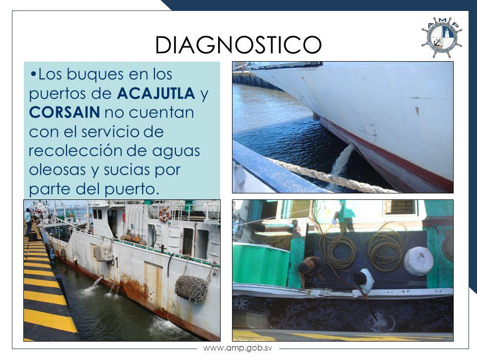 DIAGNOSTICO Los buques en los puertos de ACAJUTLA y CORSAIN no cuentan con el servicio de recolección de aguas oleosas y sucias por parte del puerto.