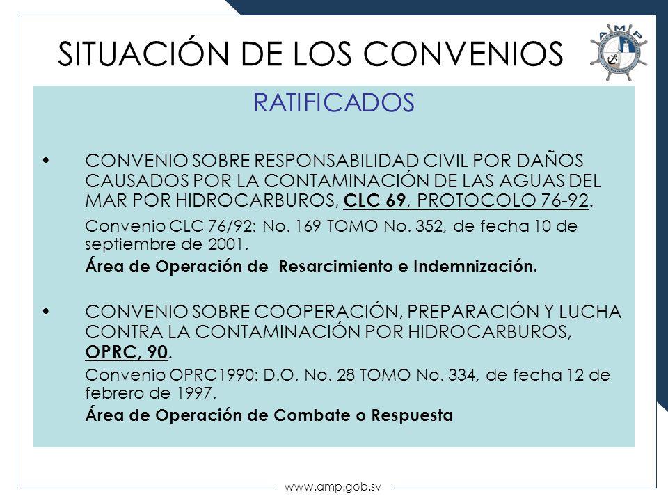 SITUACIÓN DE LOS CONVENIOS