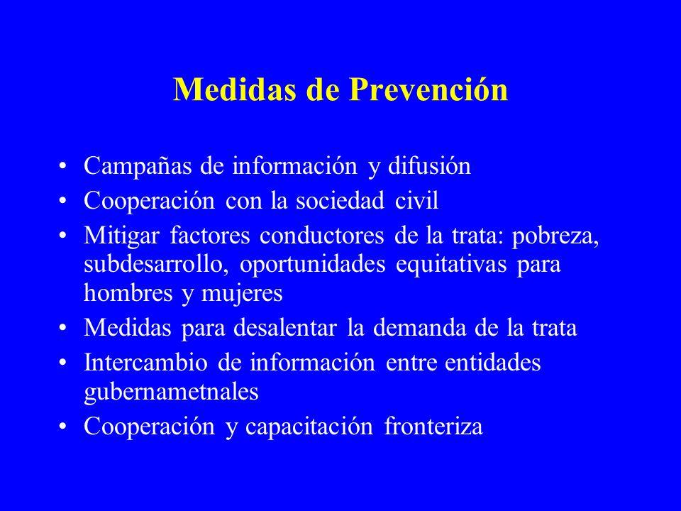 Medidas de Prevención Campañas de información y difusión