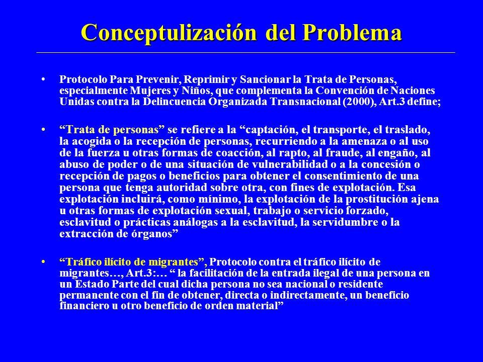Conceptulización del Problema